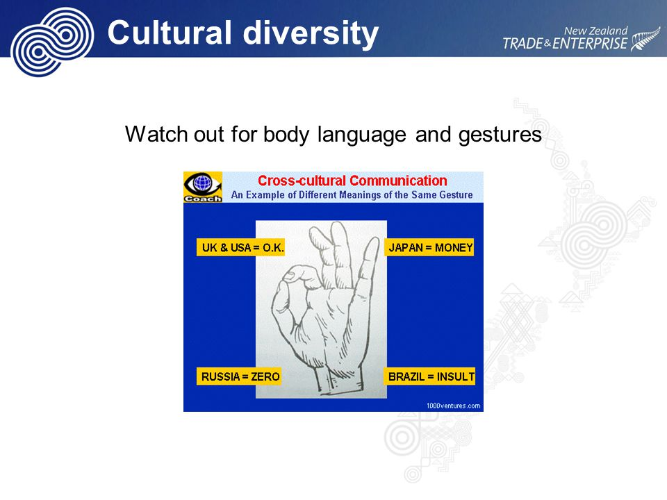 Cultural diversity Watch out for body language and gestures