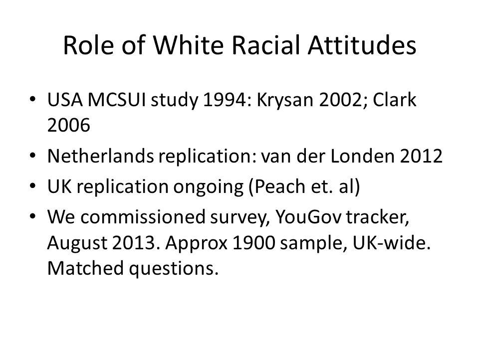 Role of White Racial Attitudes USA MCSUI study 1994: Krysan 2002; Clark 2006 Netherlands replication: van der Londen 2012 UK replication ongoing (Peach et.
