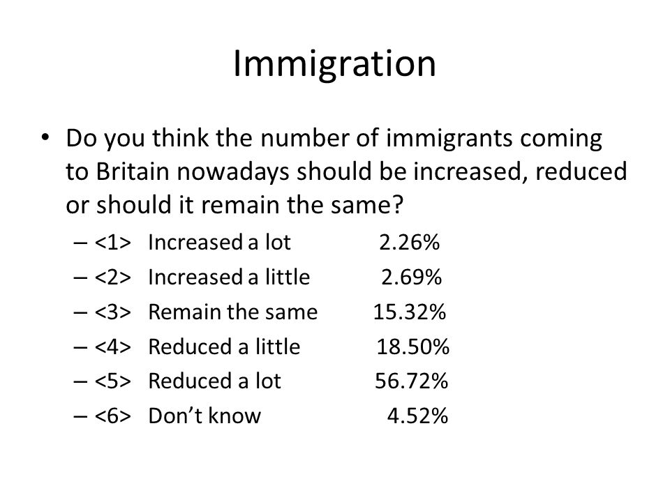 Immigration Do you think the number of immigrants coming to Britain nowadays should be increased, reduced or should it remain the same.