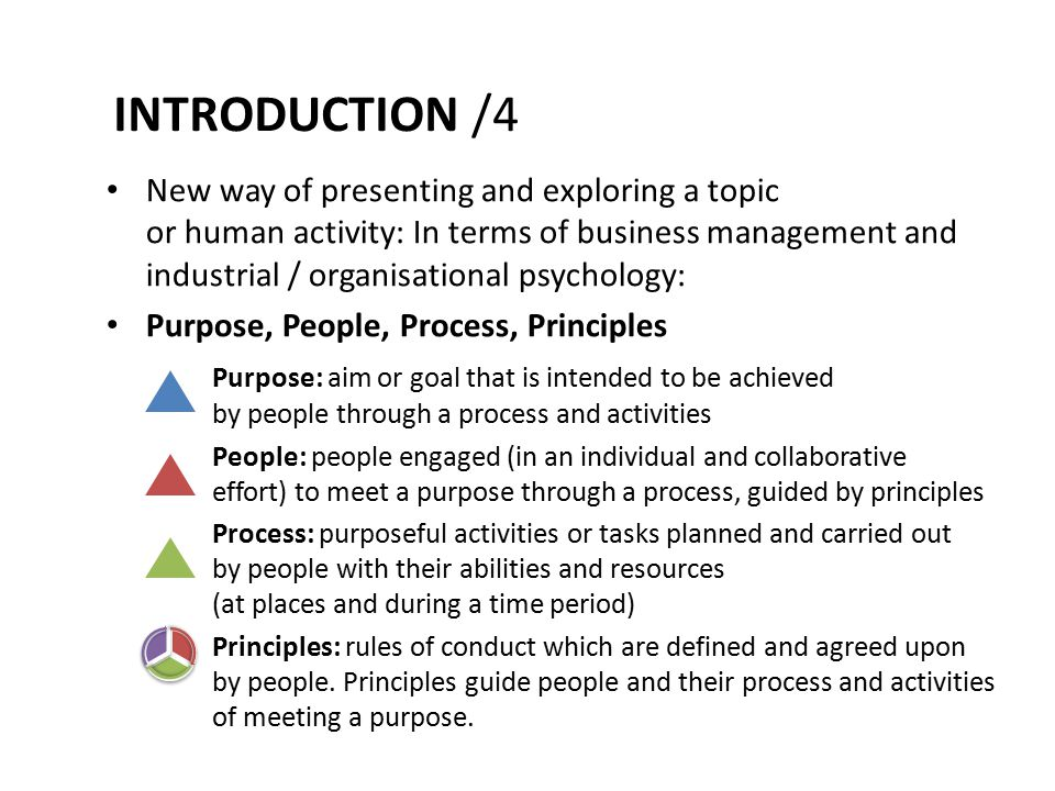 New way of presenting and exploring a topic or human activity: In terms of business management and industrial / organisational psychology: Purpose, Pe