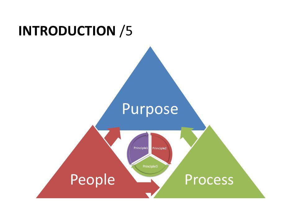 INTRODUCTION /5 Purpose People Process Principle2 Principle3 Principle1