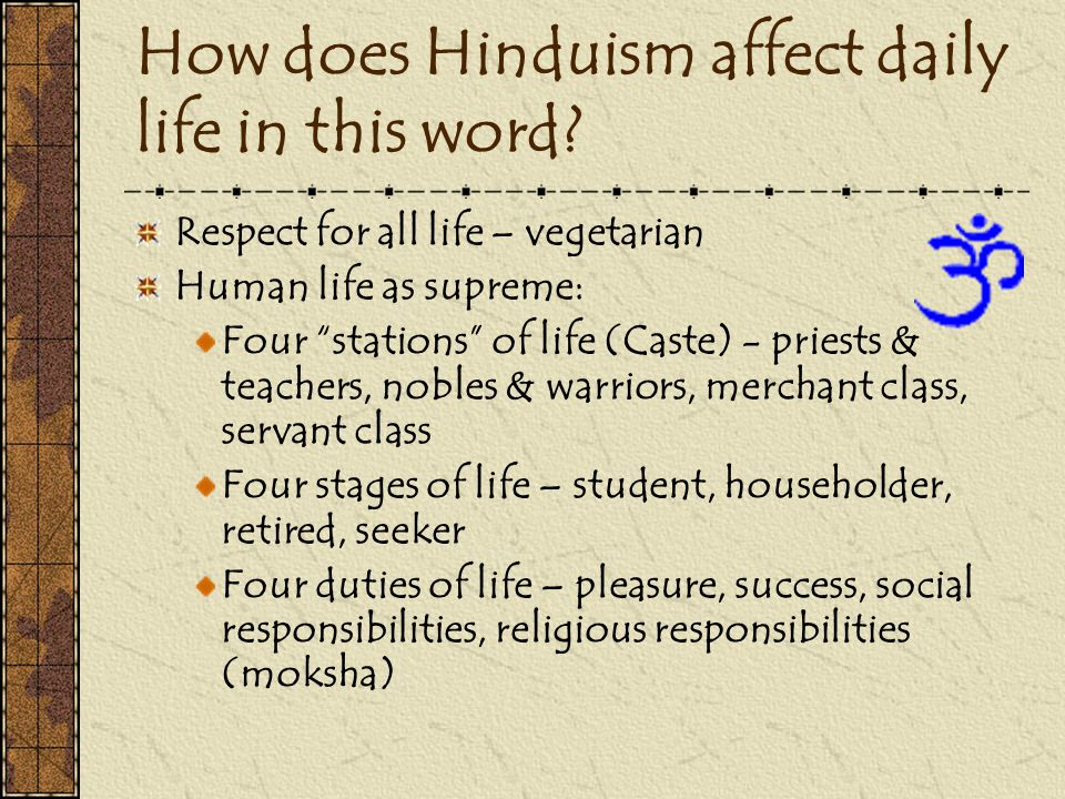 What are the spiritual practices of Hinduism.
