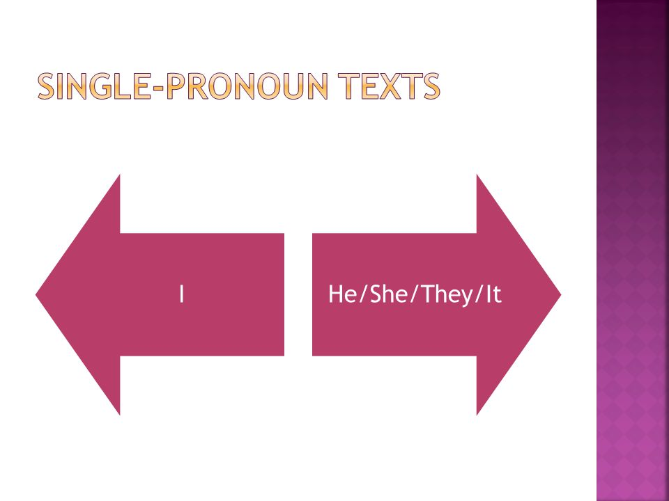  One-pronoun texts:  First-person pronoun texts  Third-person pronoun texts  Two-pronoun texts  I/WE texts  WE/THEY texts  WE/YOU texts