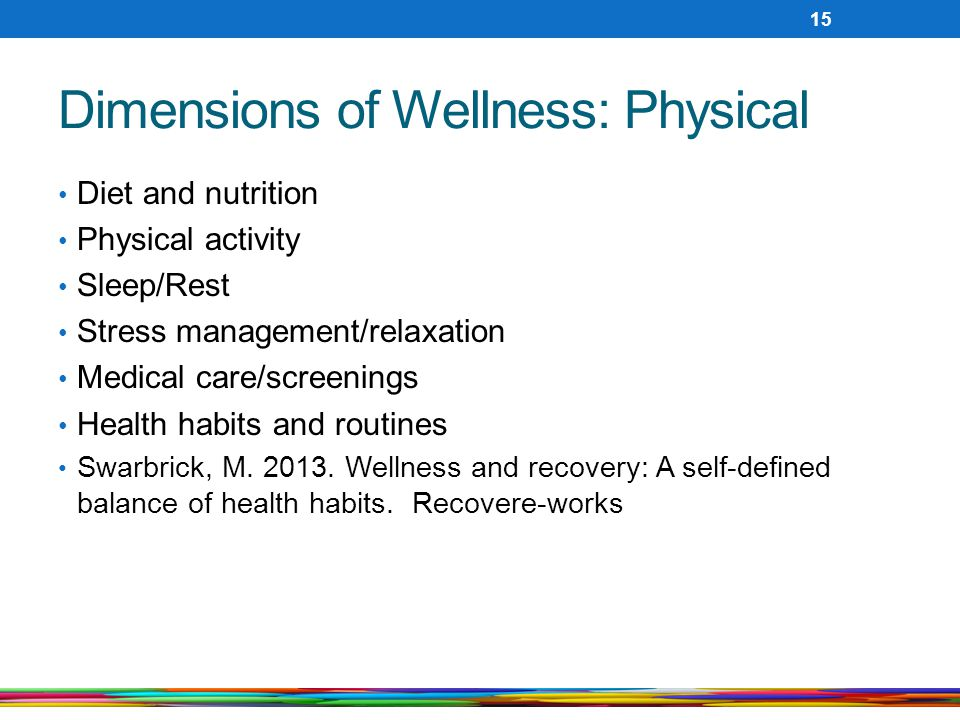 Dimensions of Wellness: Physical Diet and nutrition Physical activity Sleep/Rest Stress management/relaxation Medical care/screenings Health habits and routines Swarbrick, M.