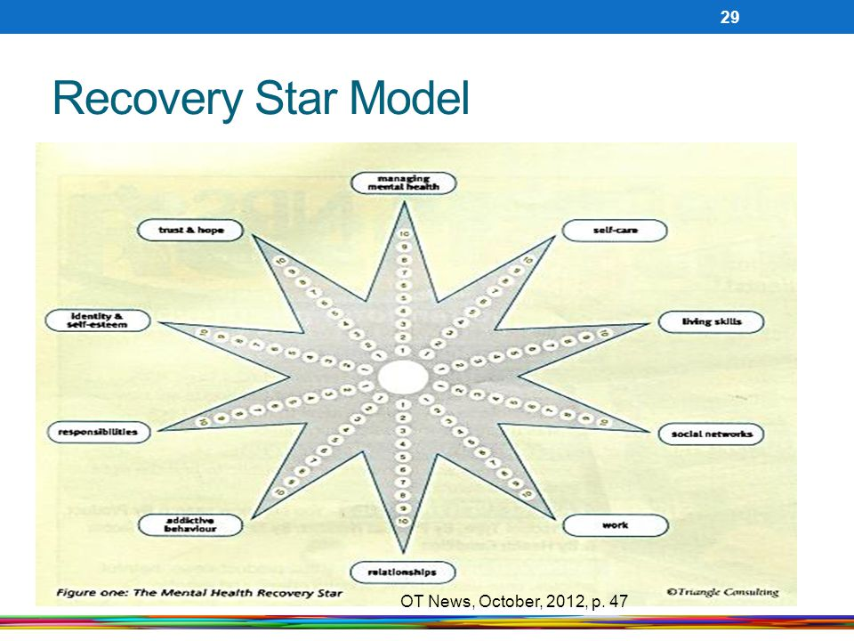 Recovery Star Model 29 OT News, October, 2012, p. 47