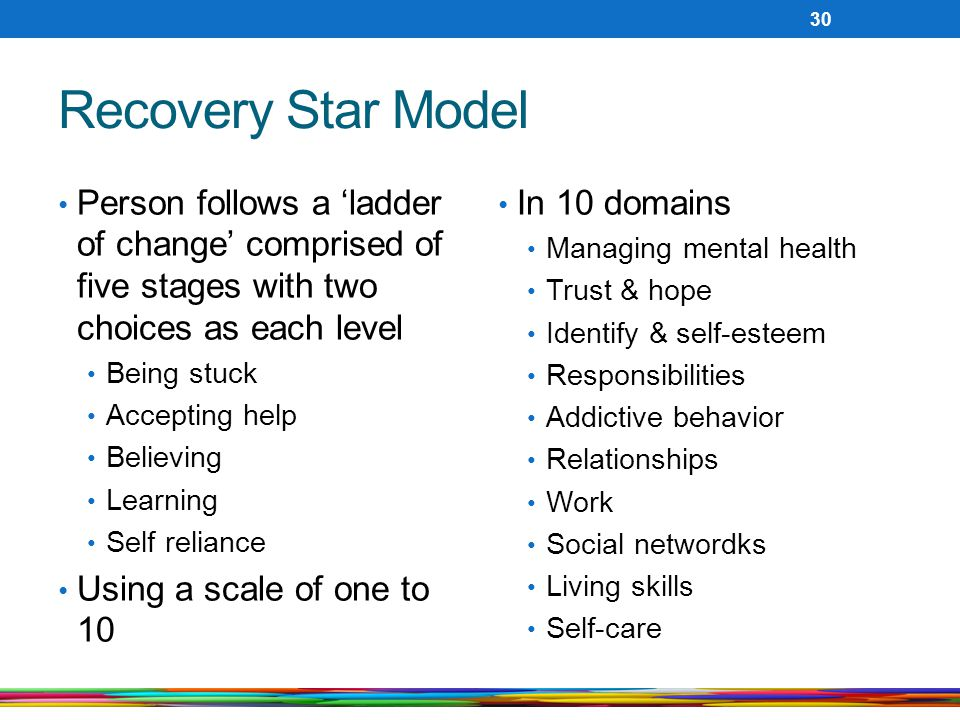 Recovery Star Model Person follows a 'ladder of change' comprised of five stages with two choices as each level Being stuck Accepting help Believing L