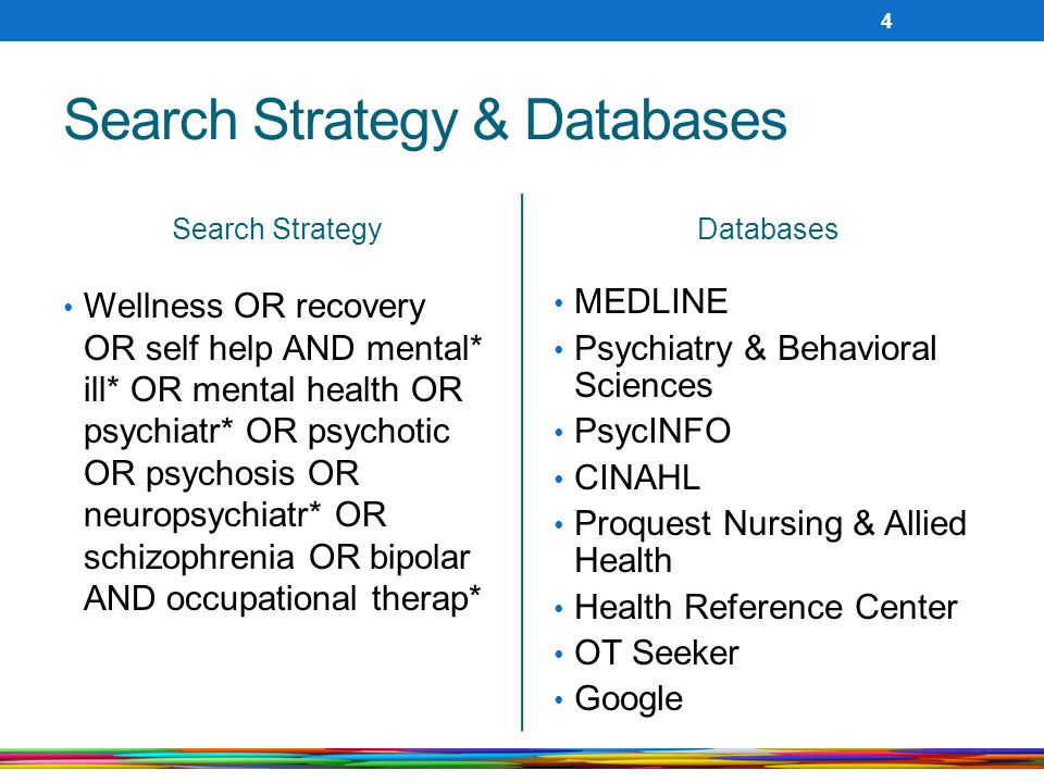 Search Strategy & Databases Search Strategy Wellness OR recovery OR self help AND mental* ill* OR mental health OR psychiatr* OR psychotic OR psychosi