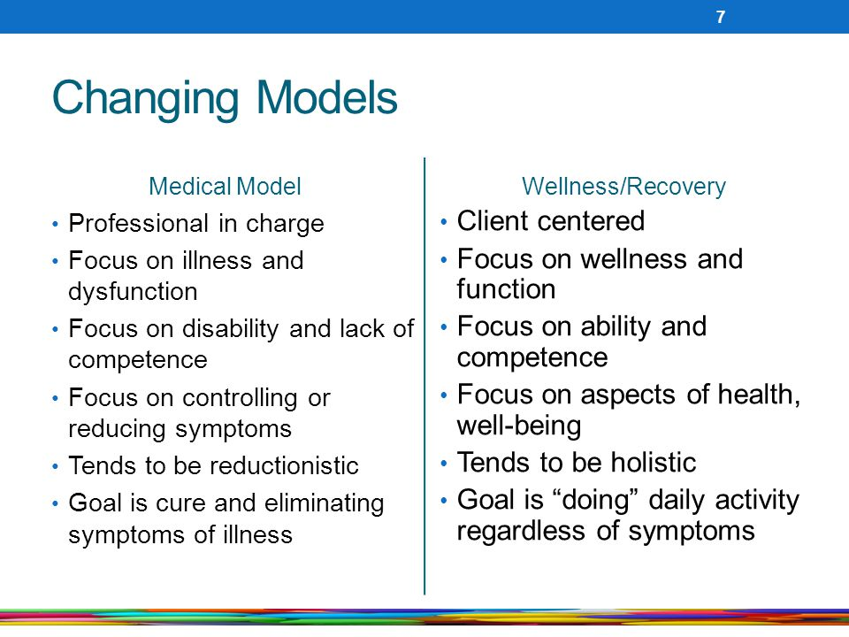 Changing Models Medical Model Professional in charge Focus on illness and dysfunction Focus on disability and lack of competence Focus on controlling