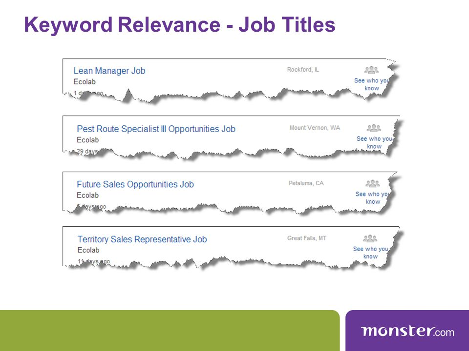 Keyword Relevance - Job Titles