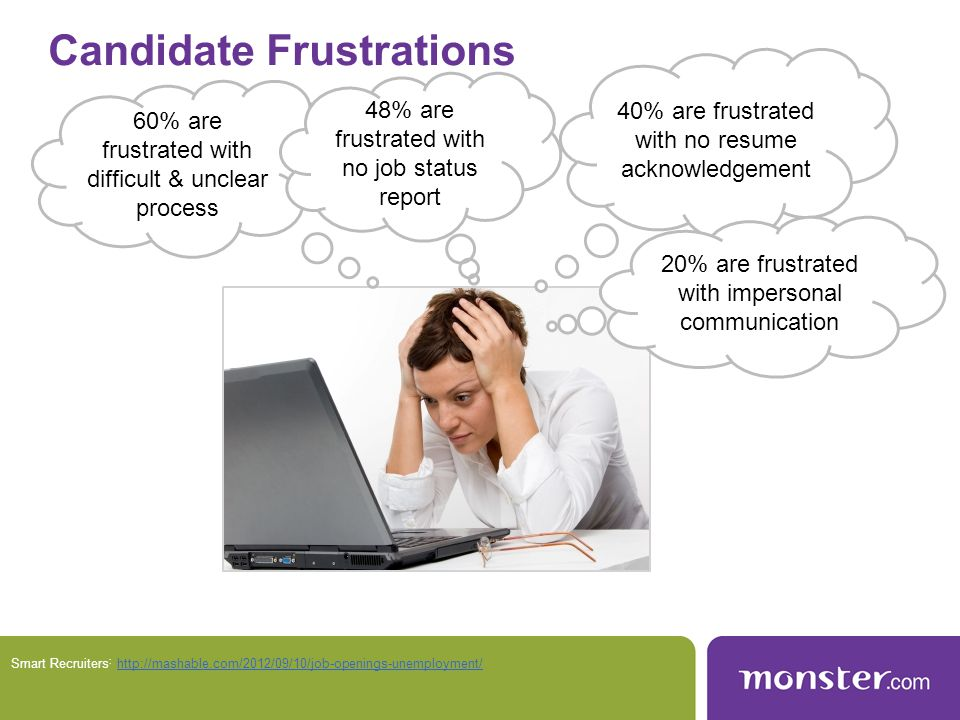 Candidate Frustrations 40% are frustrated with no resume acknowledgement 60% are frustrated with difficult & unclear process 48% are frustrated with no job status report 20% are frustrated with impersonal communication Smart Recruiters : http://mashable.com/2012/09/10/job-openings-unemployment/http://mashable.com/2012/09/10/job-openings-unemployment/
