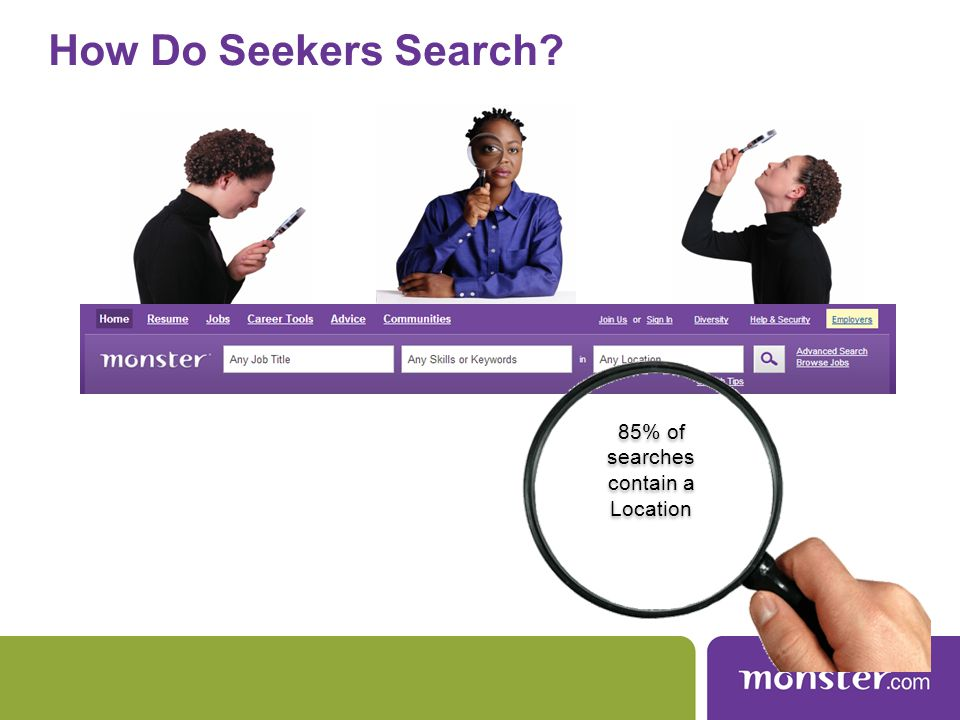How Do Seekers Search 85% of searches contain a Location