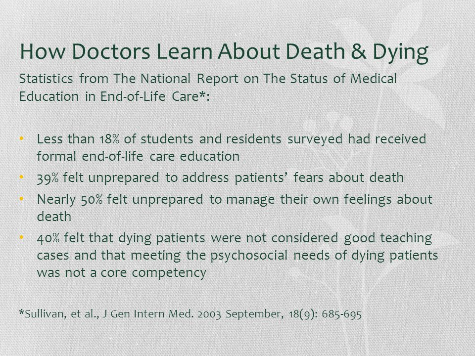 How Doctors Learn About Death & Dying Statistics from The National Report on The Status of Medical Education in End-of-Life Care*: Less than 18% of students and residents surveyed had received formal end-of-life care education 39% felt unprepared to address patients' fears about death Nearly 50% felt unprepared to manage their own feelings about death 40% felt that dying patients were not considered good teaching cases and that meeting the psychosocial needs of dying patients was not a core competency *Sullivan, et al., J Gen Intern Med.