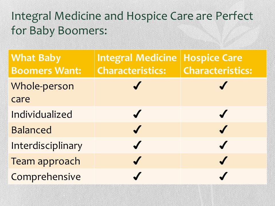 Integral Medicine and Hospice Care are Perfect for Baby Boomers: What Baby Boomers Want: Integral Medicine Characteristics: Hospice Care Characteristics: Whole-person care ✔✔ Individualized ✔✔ Balanced ✔✔ Interdisciplinary ✔✔ Team approach ✔✔ Comprehensive ✔✔