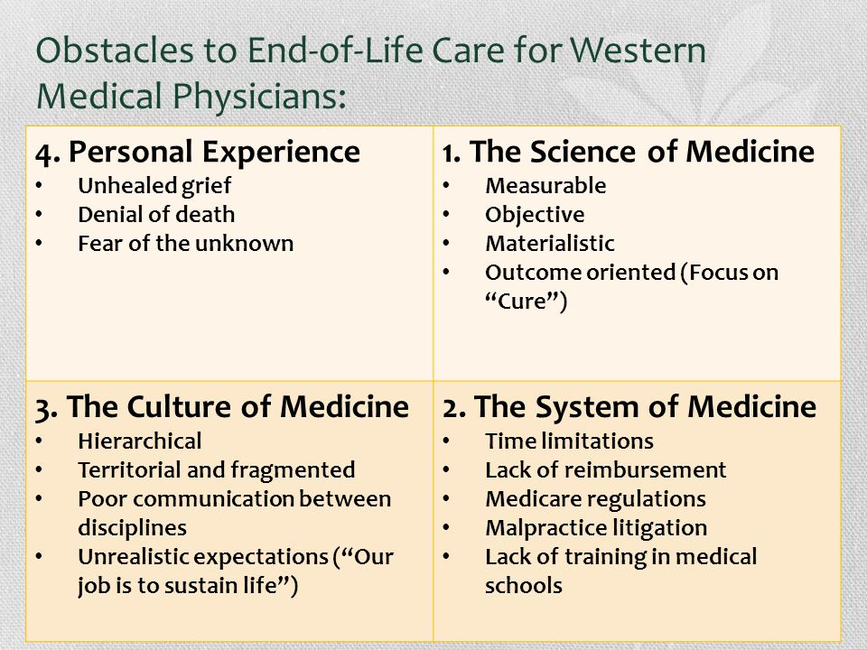 Obstacles to End-of-Life Care for Western Medical Physicians: 4.