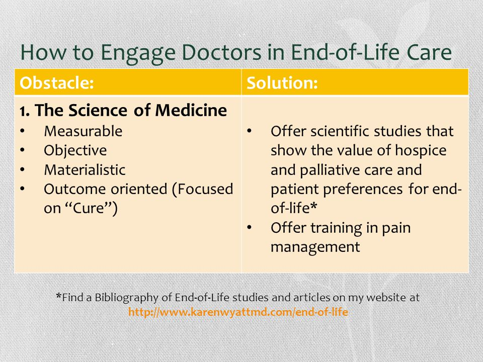 How to Engage Doctors in End-of-Life Care Obstacle:Solution: 1.
