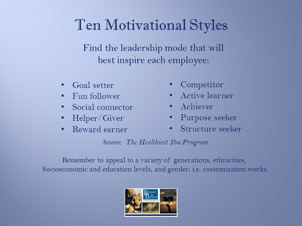 Ten Motivational Styles Find the leadership mode that will best inspire each employee: Goal setter Fun follower Social connector Helper/Giver Reward earner Competitor Active learner Achiever Purpose seeker Structure seeker Source: The Healthiest You Program Remember to appeal to a variety of generations, ethnicities, Socioeconomic and education levels, and gender; i.e.