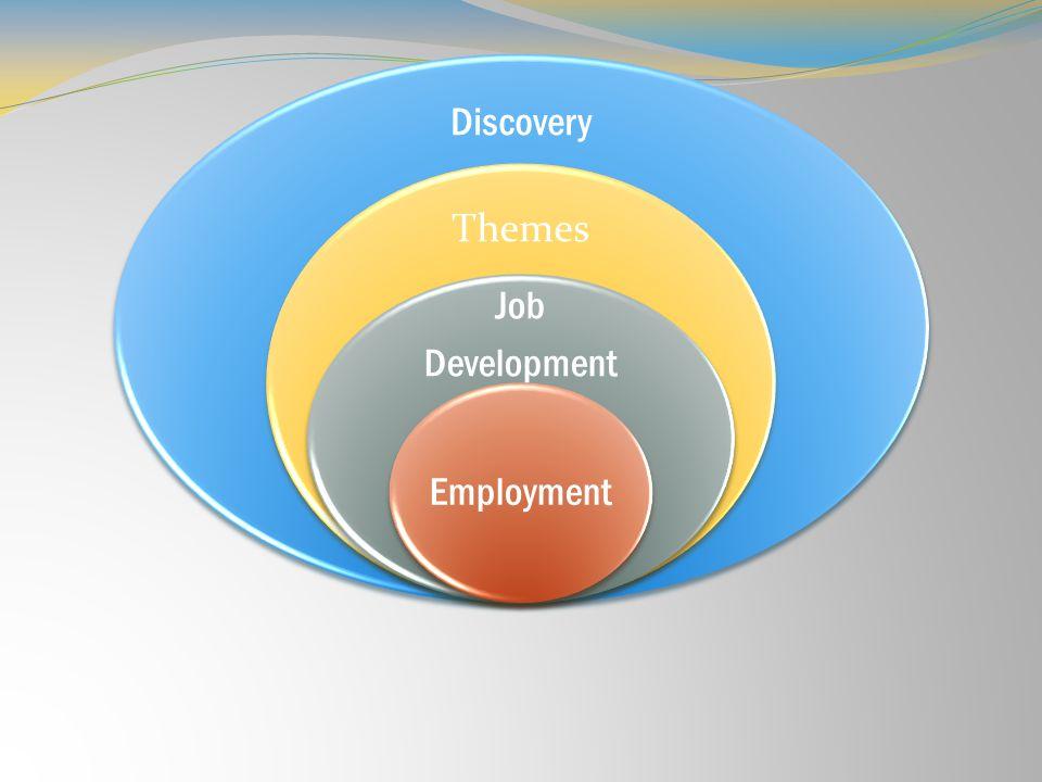 Discovery Themes Job Development Employment
