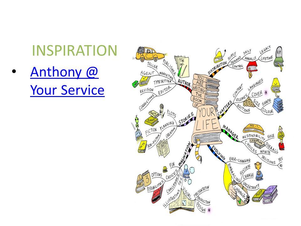 INSPIRATION Anthony @ Your Service Anthony @ Your Service