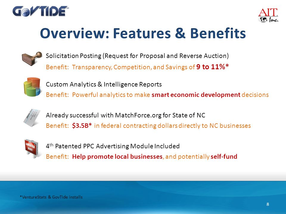 Solicitation Posting (Request for Proposal and Reverse Auction) Benefit: Transparency, Competition, and Savings of 9 to 11%* 8 Custom Analytics & Inte
