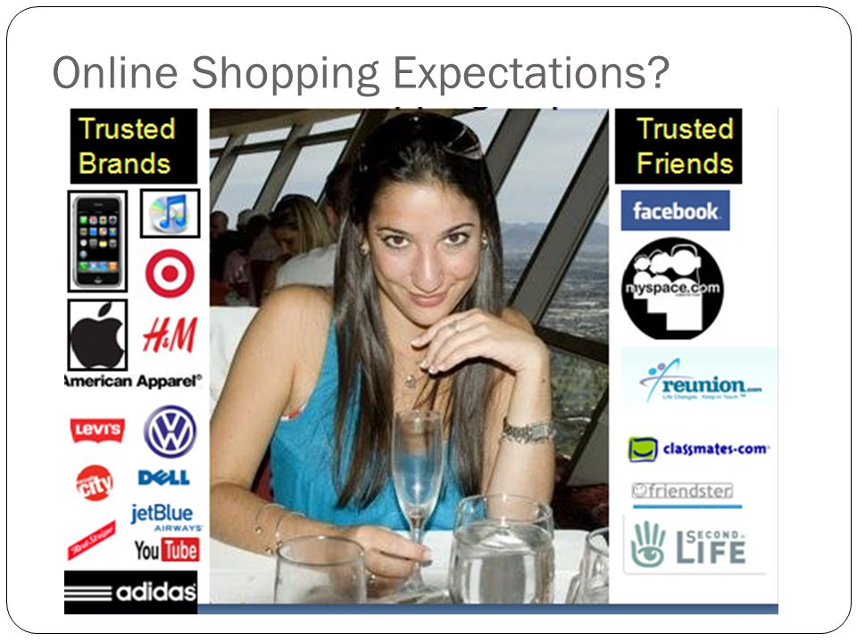 Online Shopping Expectations