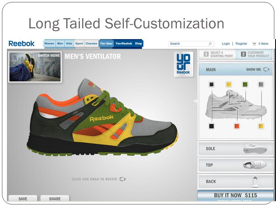Long Tailed Self-Customization
