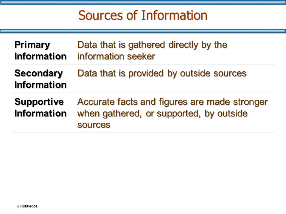 © Routledge Sources of Information Primary Information Data that is gathered directly by the information seeker Secondary Information Data that is provided by outside sources Supportive Information Accurate facts and figures are made stronger when gathered, or supported, by outside sources