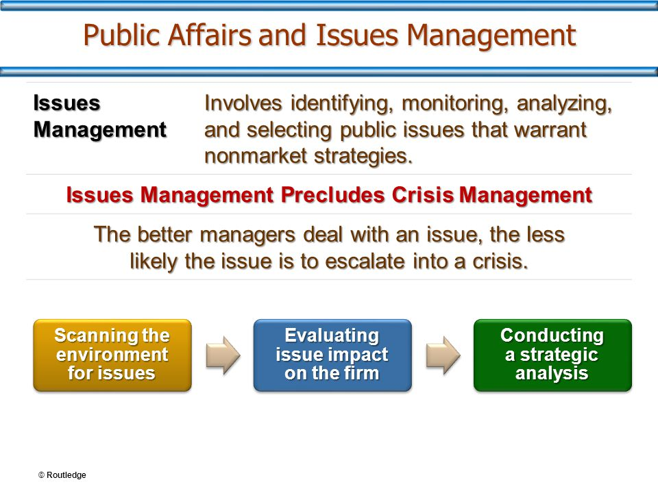 © Routledge Public Affairs and Issues Management Issues Management Involves identifying, monitoring, analyzing, and selecting public issues that warrant nonmarket strategies.