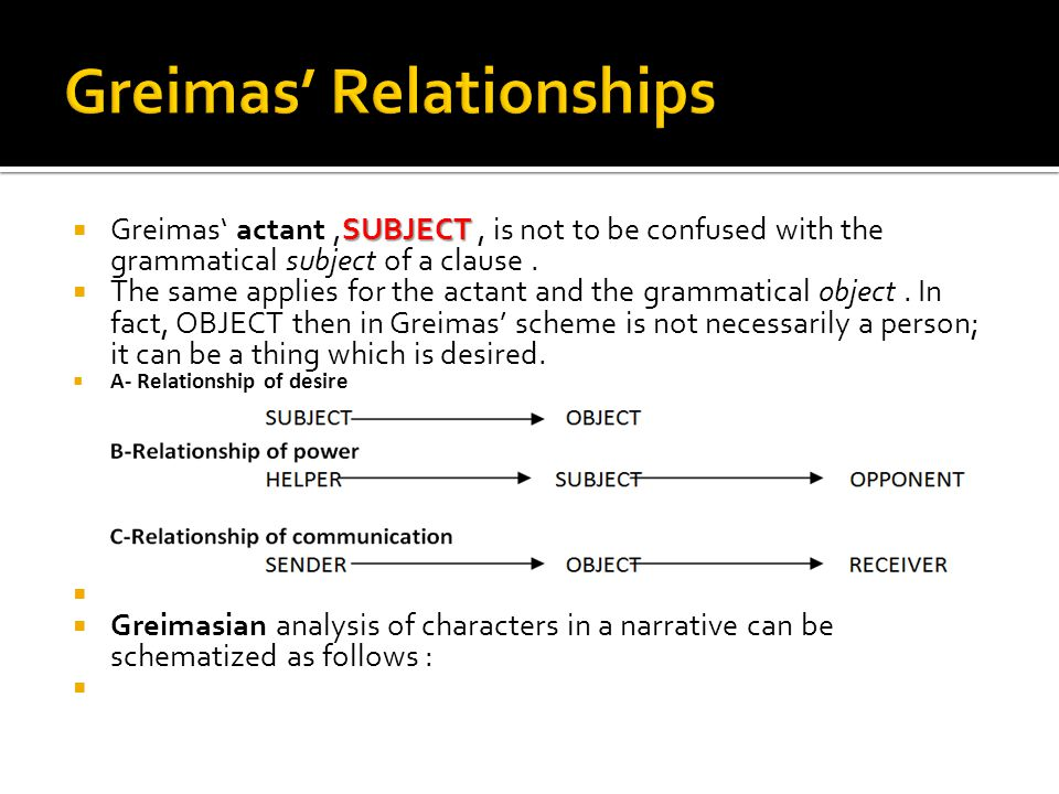 SUBJECT  Greimas' actant,SUBJECT, is not to be confused with the grammatical subject of a clause.