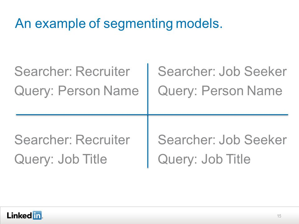 An example of segmenting models.