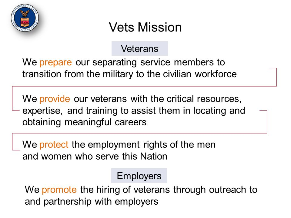 Vets Mission We provide our veterans with the critical resources, expertise, and training to assist them in locating and obtaining meaningful careers We protect the employment rights of the men and women who serve this Nation We prepare our separating service members to transition from the military to the civilian workforce We promote the hiring of veterans through outreach to and partnership with employers Employers Veterans