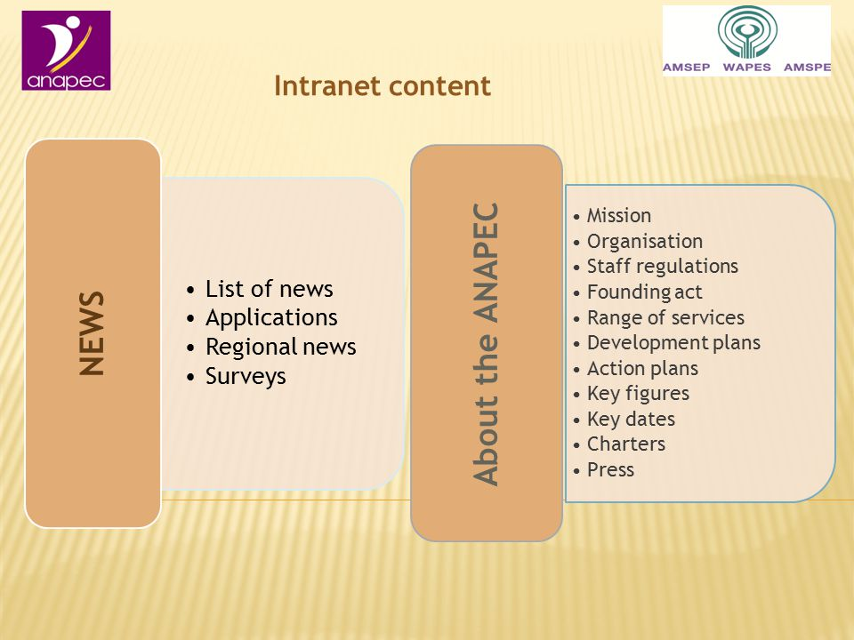 Intranet content List of news Applications Regional news Surveys NEWS Mission Organisation Staff regulations Founding act Range of services Development plans Action plans Key figures Key dates Charters Press About the ANAPEC