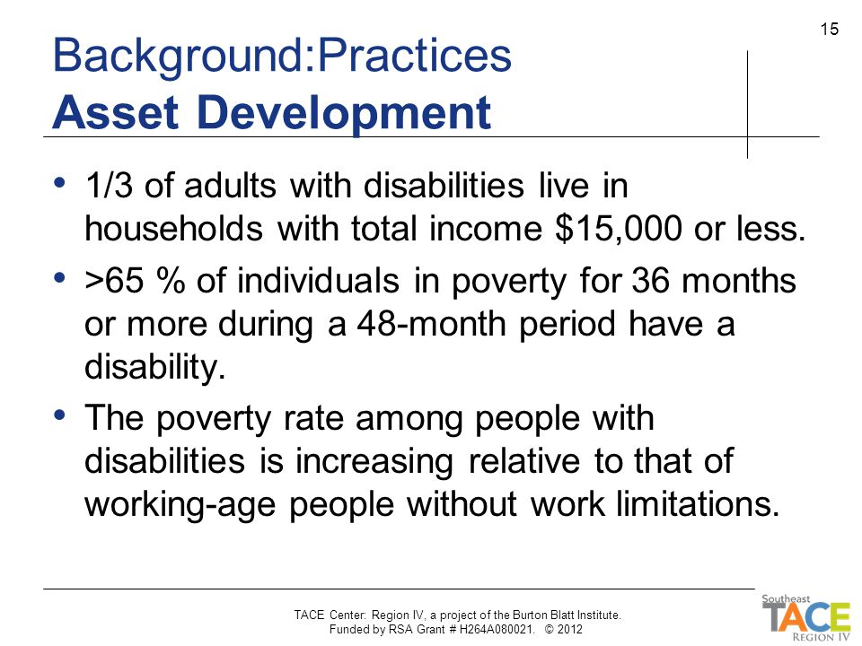 Background:Practices Asset Development 1/3 of adults with disabilities live in households with total income $15,000 or less. >65 % of individuals in p