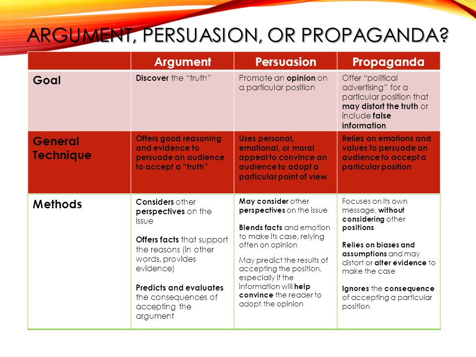 ARGUMENT, PERSUASION, OR PROPAGANDA.