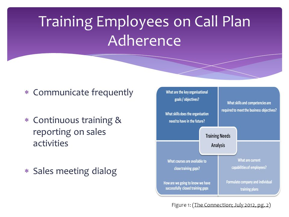 Training Employees on Call Plan Adherence  Communicate frequently  Continuous training & reporting on sales activities  Sales meeting dialog Figure 1: (The Connection; July 2012, pg.