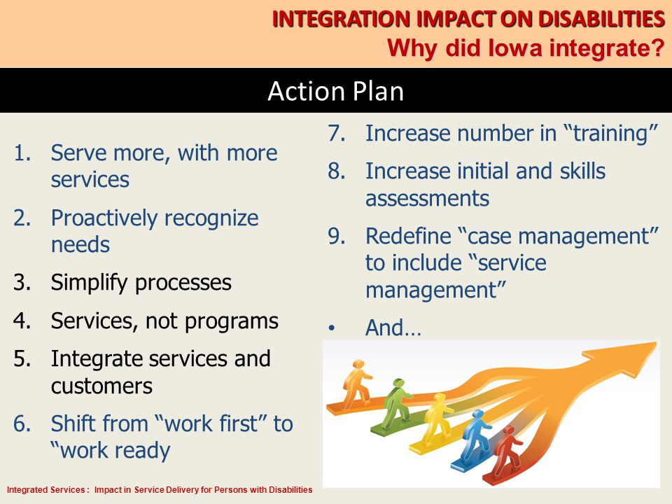 Integrated Services : Impact in Service Delivery for Persons with Disabilities Action Plan 1.Serve more, with more services 2.Proactively recognize ne
