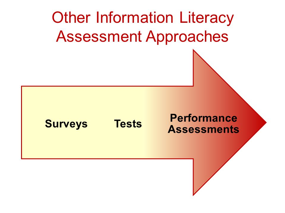 Performance Assessments TestsSurveys Other Information Literacy Assessment Approaches
