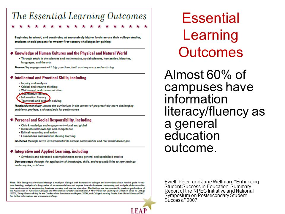 Essential Learning Outcomes Almost 60% of campuses have information literacy/fluency as a general education outcome.