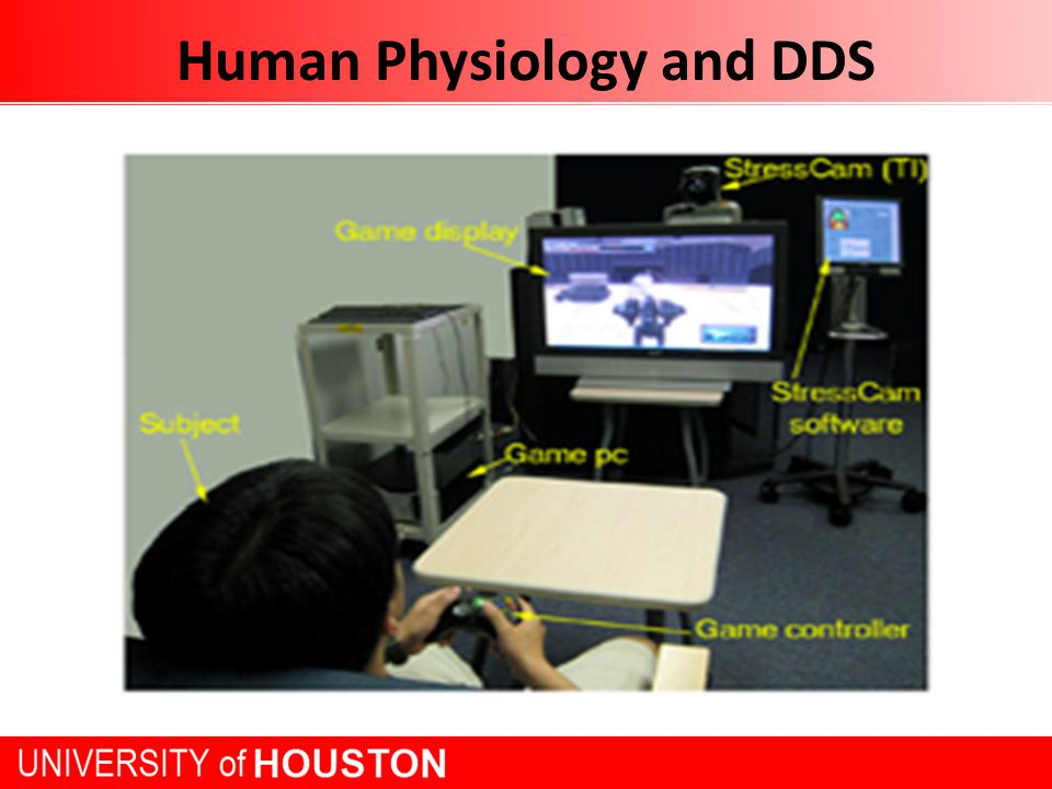 Human Physiology and DDS