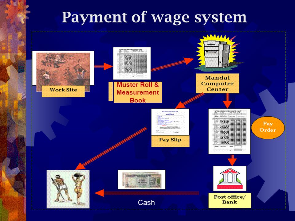 Payment of wage system Muster Roll & Measurement Book Cash