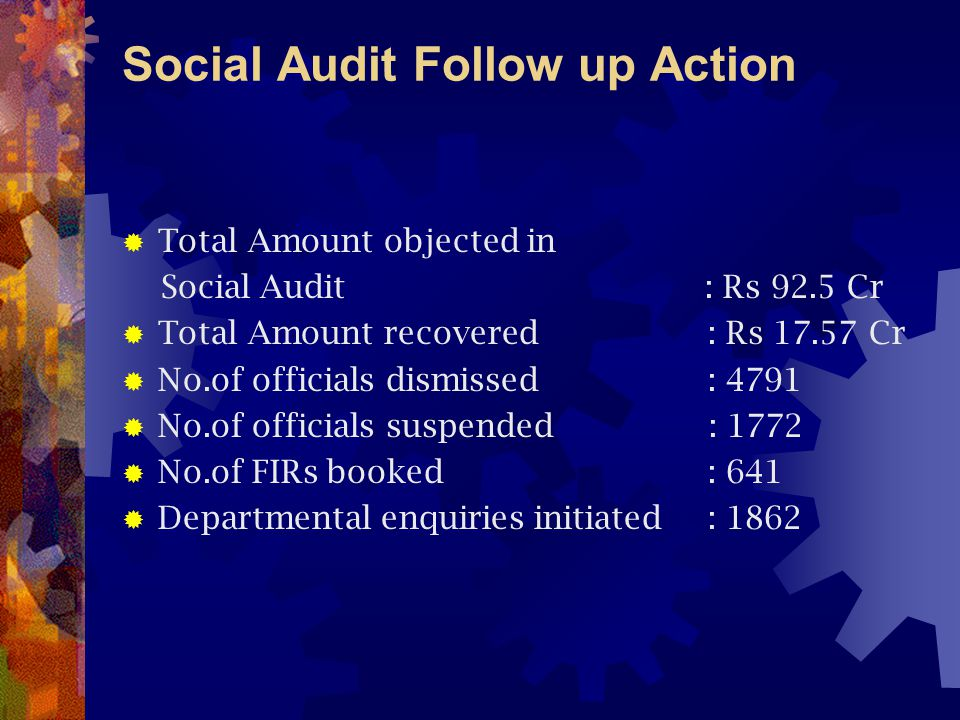 Social Audit Follow up Action  Total Amount objected in Social Audit : Rs 92.5 Cr  Total Amount recovered : Rs 17.57 Cr  No.of officials dismissed