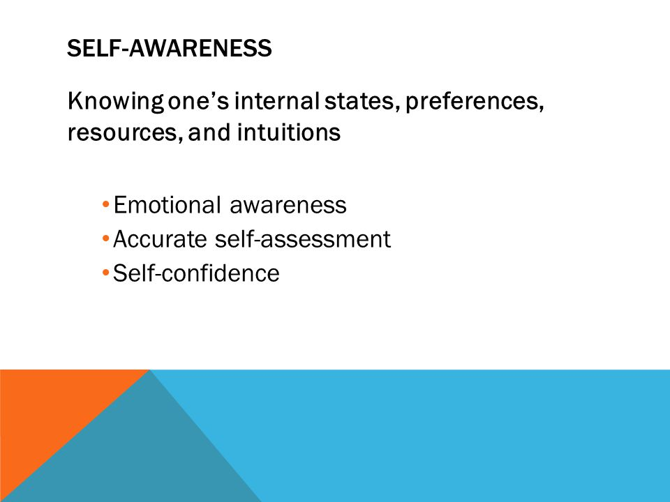 SELF-AWARENESS Knowing one's internal states, preferences, resources, and intuitions Emotional awareness Accurate self-assessment Self-confidence