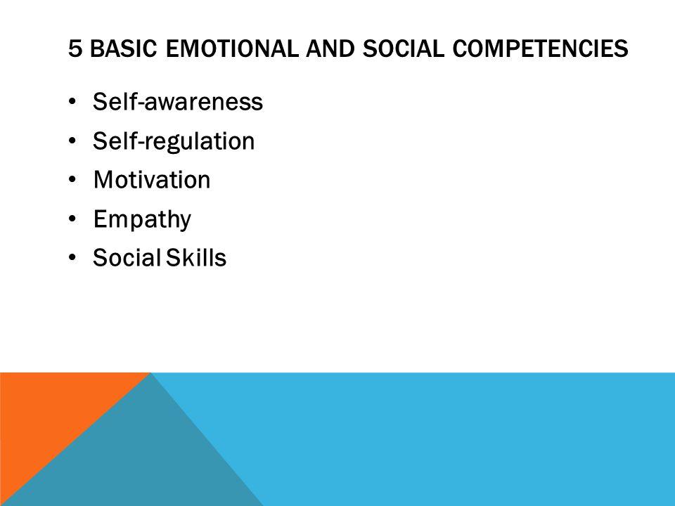 5 BASIC EMOTIONAL AND SOCIAL COMPETENCIES Self-awareness Self-regulation Motivation Empathy Social Skills