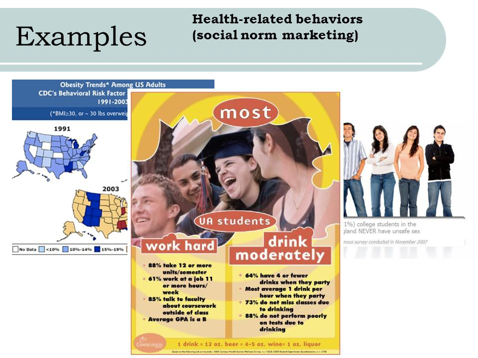 Examples Health-related behaviors (social norm marketing)
