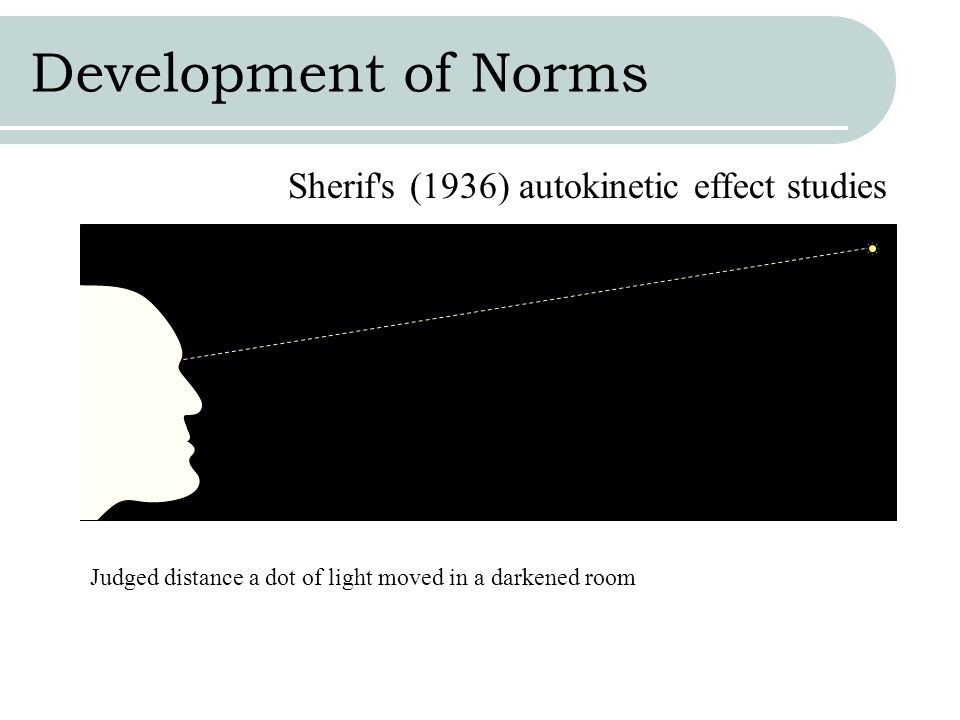 Sherif's (1936) autokinetic effect studies Judged distance a dot of light moved in a darkened room Development of Norms