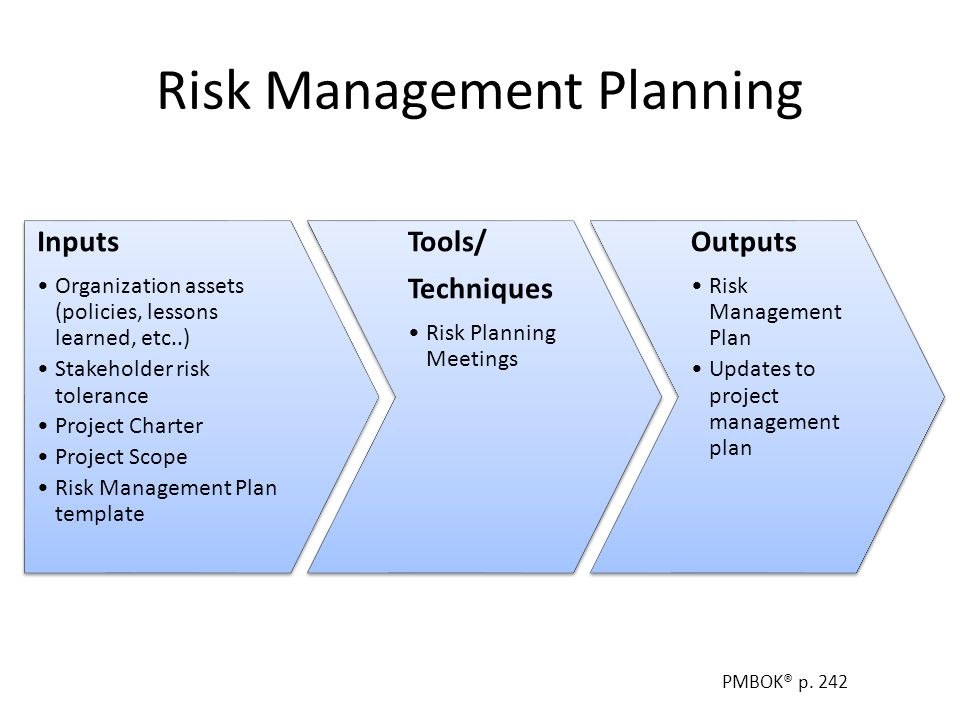 Risk Management Planning Inputs Organization assets (policies, lessons learned, etc..) Stakeholder risk tolerance Project Charter Project Scope Risk M