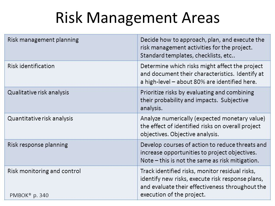 Risk Management Areas Risk management planningDecide how to approach, plan, and execute the risk management activities for the project. Standard templ