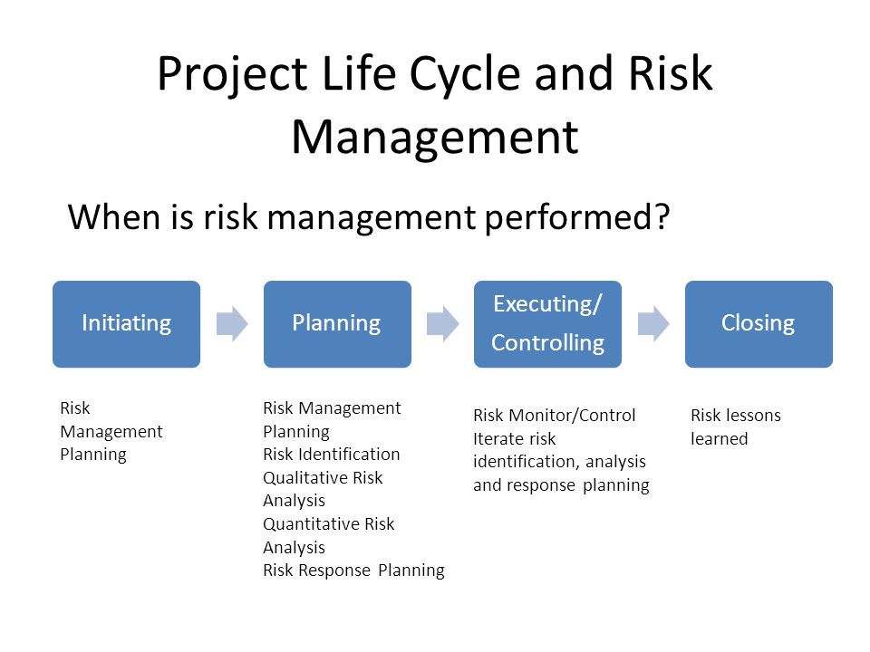 Project Life Cycle and Risk Management InitiatingPlanning Executing/ Controlling Closing Risk Management Planning Risk Identification Qualitative Risk Analysis Quantitative Risk Analysis Risk Response Planning Risk Monitor/Control Iterate risk identification, analysis and response planning Risk lessons learned When is risk management performed