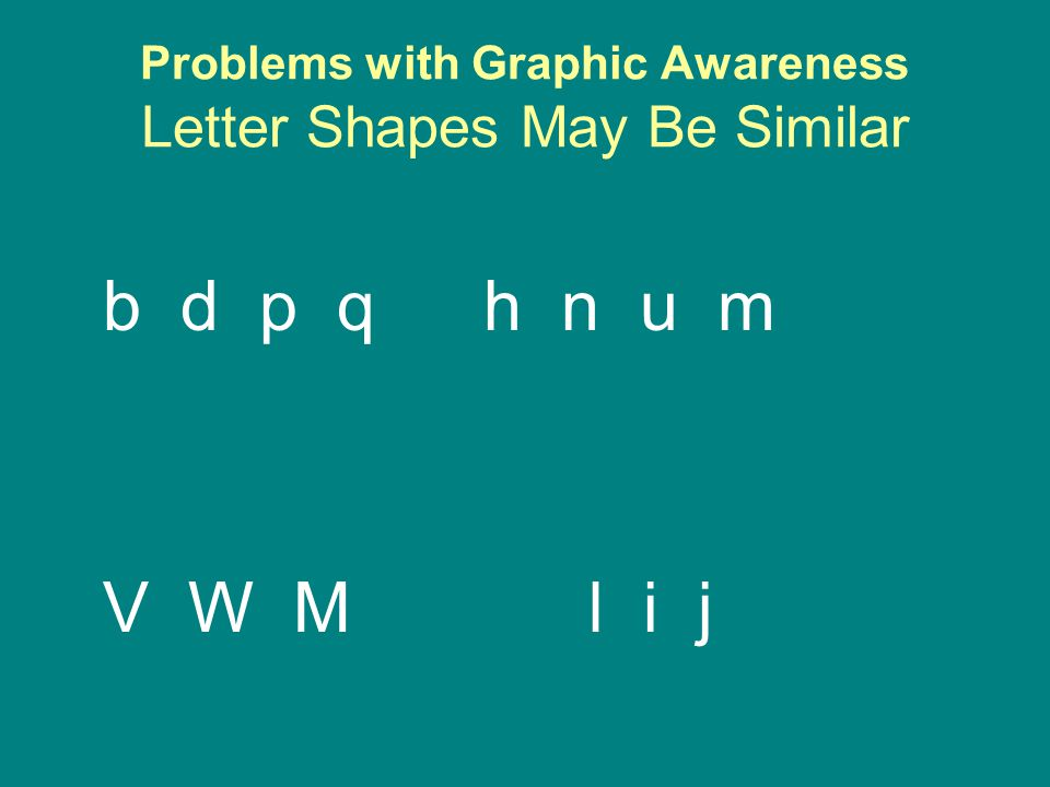 Problems with Graphic Awareness Letter Shapes May Be Similar b d p qh n u m V W M l i j