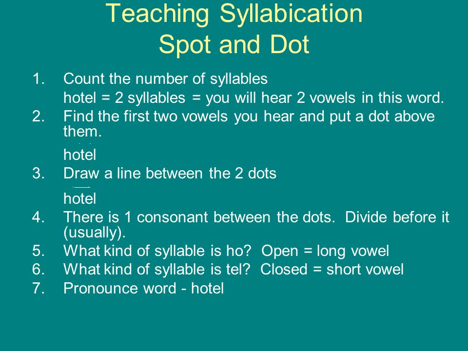 Teaching Syllabication Spot and Dot 1.Count the number of syllables hotel = 2 syllables = you will hear 2 vowels in this word. 2.Find the first two vo