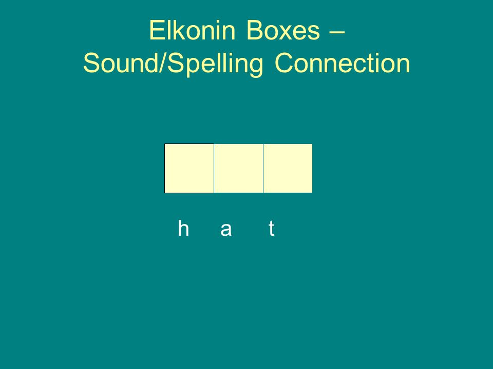 Elkonin Boxes – Sound/Spelling Connection h a t